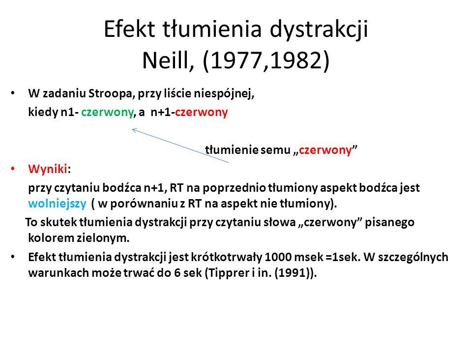 Efekt tłumienia dystrakcji Neill, (1977,1982) W zadaniu Stroopa, przy liście niespójnej, kiedy n1- czerwony, a n+1-czerwony tłumienie semu czerwony Wy