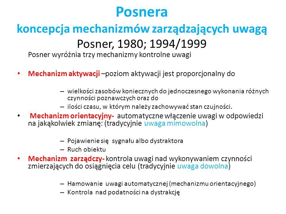 Posnera koncepcja mechanizmów zarządzających uwagą Posner, 1980; 1994/1999 Posner wyróżnia trzy mechanizmy kontrolne uwagi Mechanizm aktywacji –poziom