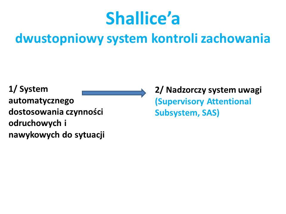Shallicea dwustopniowy system kontroli zachowania 1/ System automatycznego dostosowania czynności odruchowych i nawykowych do sytuacji 2/ Nadzorczy sy