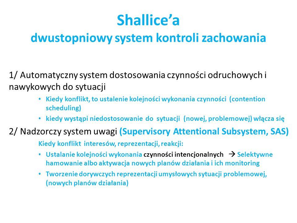 Shallicea dwustopniowy system kontroli zachowania 1/ Automatyczny system dostosowania czynności odruchowych i nawykowych do sytuacji Kiedy konflikt, t