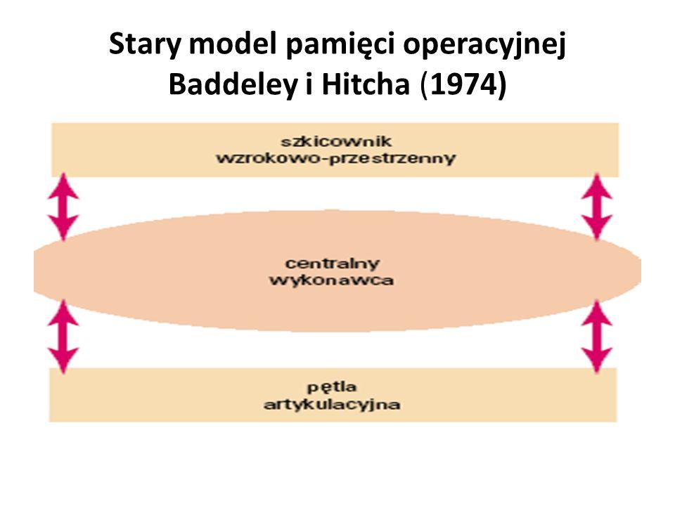 Stary model pamięci operacyjnej Baddeley i Hitcha (1974)