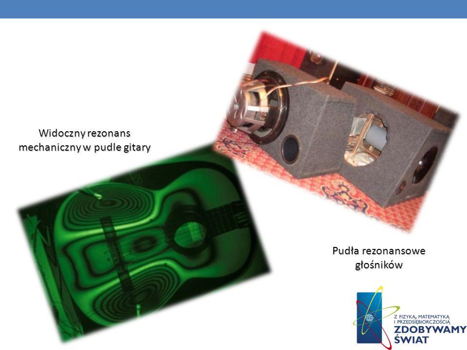 Widoczny rezonans mechaniczny w pudle gitary Pudła rezonansowe głośników