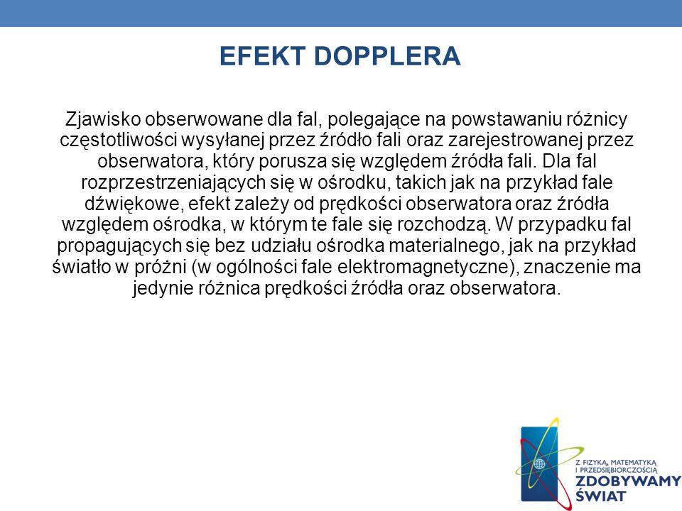 EFEKT DOPPLERA Zjawisko obserwowane dla fal, polegające na powstawaniu różnicy częstotliwości wysyłanej przez źródło fali oraz zarejestrowanej przez o