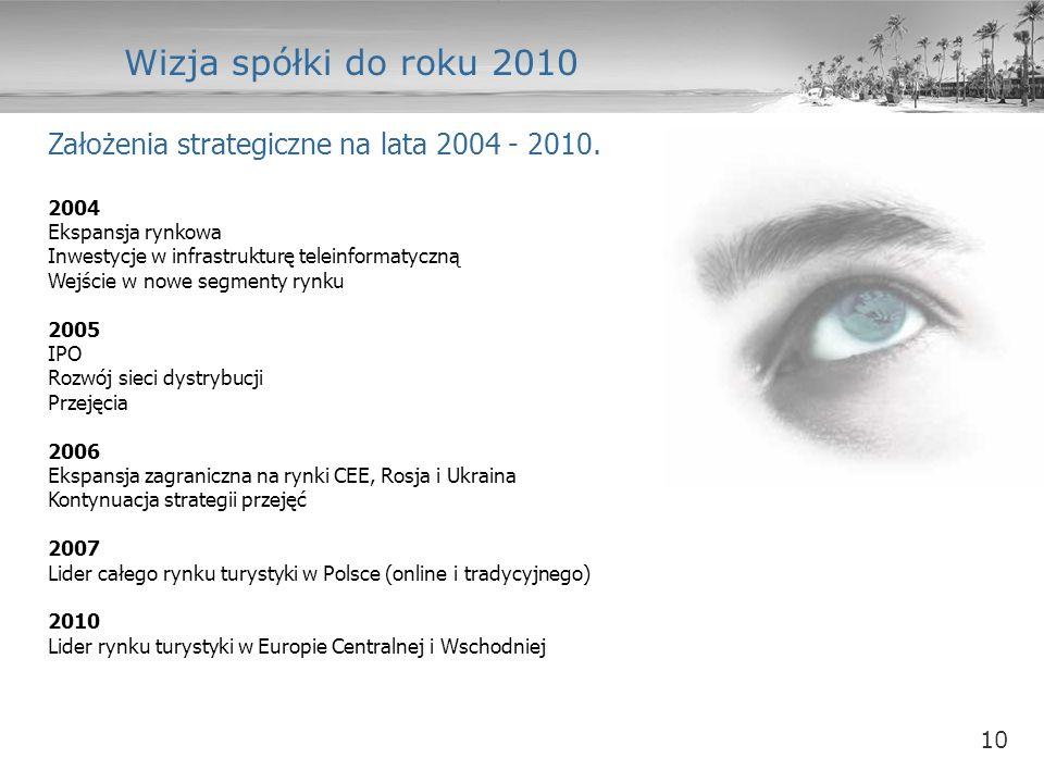 10 Wizja spółki do roku 2010 Założenia strategiczne na lata 2004 - 2010. 2004 Ekspansja rynkowa Inwestycje w infrastrukturę teleinformatyczną Wejście