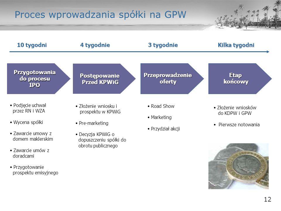 12 Proces wprowadzania spółki na GPWPrzygotowania do procesu IPOPostępowanie Przed KPWiG PrzeprowadzenieofertyEtapkońcowy 10 tygodni 4 tygodnie 3 tygo