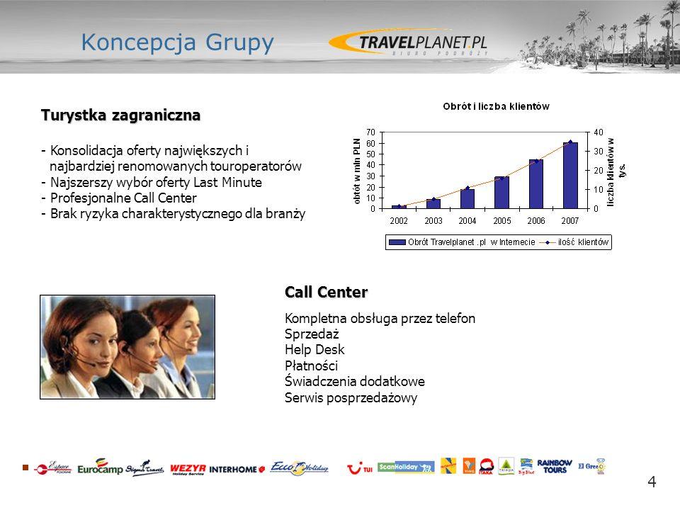 4 Koncepcja Grupy Turystka zagraniczna - Konsolidacja oferty największych i najbardziej renomowanych touroperatorów - Najszerszy wybór oferty Last Min