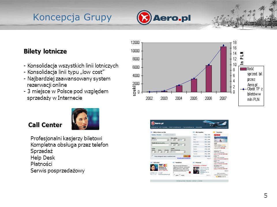5 Koncepcja Grupy Bilety lotnicze - Konsolidacja wszystkich linii lotniczych - Konsolidacja linii typu low cost - Najbardziej zaawansowany system reze