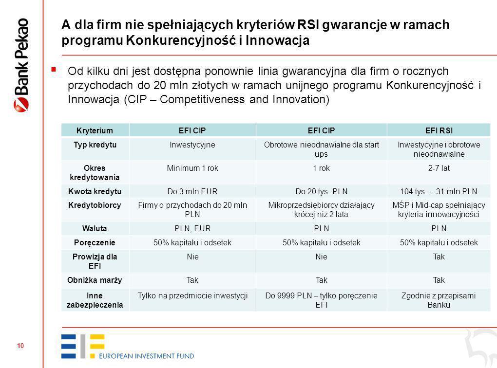 9 Podsumowanie – korzyści dla Firmy Zabezpieczenie 50% kapitału i odsetek kredytu, Obniżona marża kredytowa = lepsza zdolność kredytowa, Niski koszt zabezpieczenia, Prosty sposób ustanowienia zabezpieczenia oparty na procedurach bankowych – żadnej dodatkowej biurokracji, Stała dostępność wsparcia, Brak pomocy publicznej i obowiązków raportowych, Udział w prestiżowym programie Unii Europejskiej, który jest dedykowany wyłącznie dla innowacyjnych firm i na znacznie większą skalę będzie wdrażany w ramach nowego budżetu UE, W okresie 2013-2015 praktycznie nie będzie dostępnych dotacji unijnych, a instrumenty zwrotne (np.