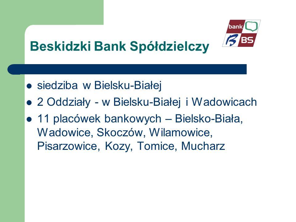 Beskidzki Bank Spółdzielczy siedziba w Bielsku-Białej 2 Oddziały - w Bielsku-Białej i Wadowicach 11 placówek bankowych – Bielsko-Biała, Wadowice, Skoc