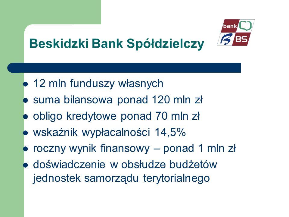 Beskidzki Bank Spółdzielczy 12 mln funduszy własnych suma bilansowa ponad 120 mln zł obligo kredytowe ponad 70 mln zł wskaźnik wypłacalności 14,5% roc