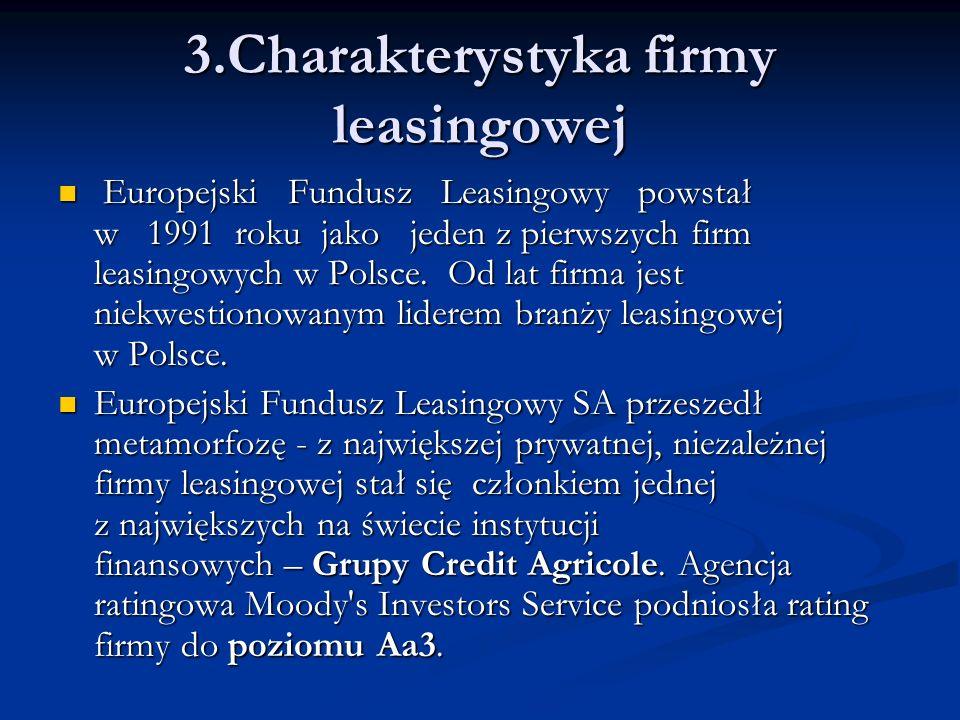 3.Charakterystyka firmy leasingowej Europejski Fundusz Leasingowy powstał w 1991 roku jako jeden z pierwszych firm leasingowych w Polsce. Od lat firma