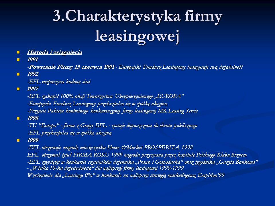 Historia i osiągniecia Historia i osiągniecia 1991 1991 -Powstanie Firmy 13 czerwca 1991 - Europejski Fundusz Leasingowy inauguruje swą działalność -P