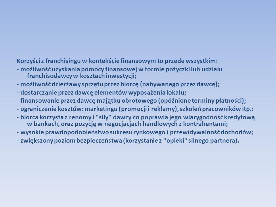 Wadami franchisingu są: - ograniczenie samodzielności przedsiębiorcy i jego podporządkowanie firmie dawcy; - nierówne siły dawca ma zawsze silniejszą pozycję przetargową od biorcy i może mu narzucać warunki umowy; - wysokie koszty początkowe (opłaty licencyjne 10-6O tyś.