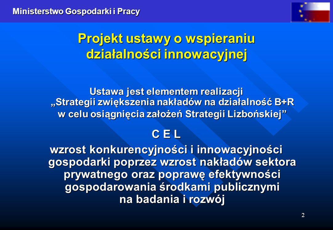Ministerstwo Gospodarki i Pracy 2 Projekt ustawy o wspieraniu działalności innowacyjnej Ustawa jest elementem realizacji Strategii zwiększenia nakładó
