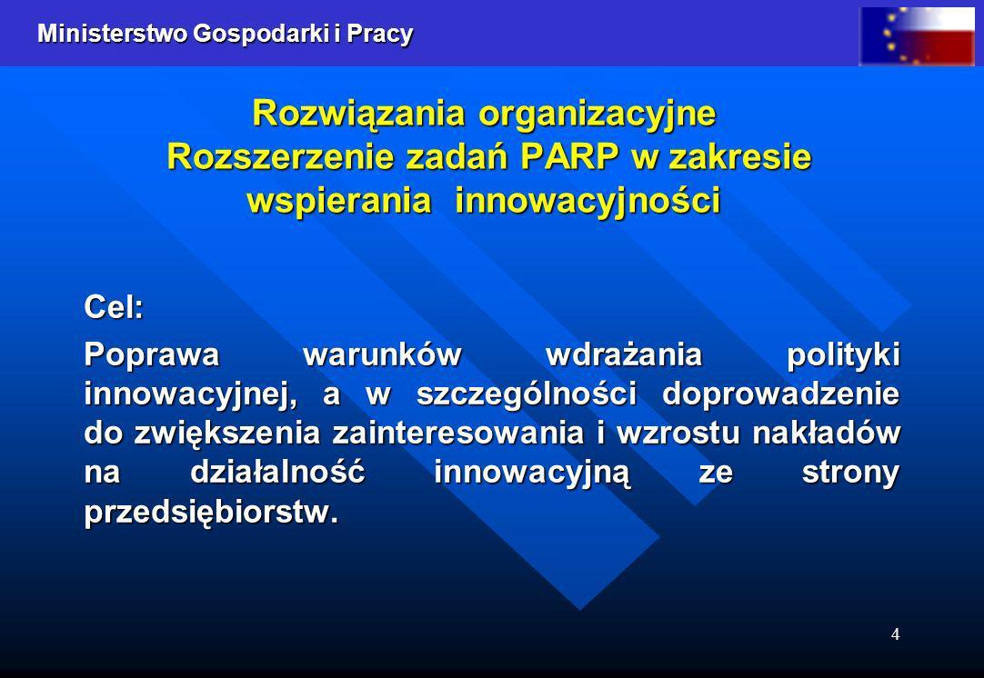 Ministerstwo Gospodarki i Pracy 4 Rozwiązania organizacyjne Rozszerzenie zadań PARP w zakresie wspierania innowacyjności Cel: Poprawa warunków wdrażan