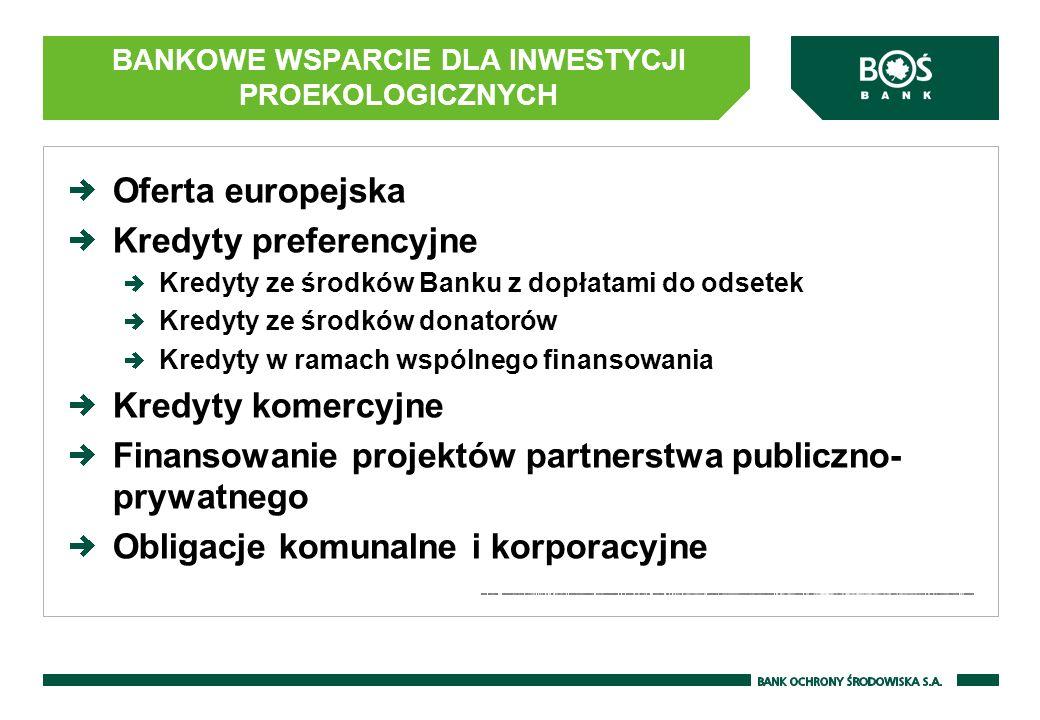 Oferta europejska Kredyty preferencyjne Kredyty ze środków Banku z dopłatami do odsetek Kredyty ze środków donatorów Kredyty w ramach wspólnego finans