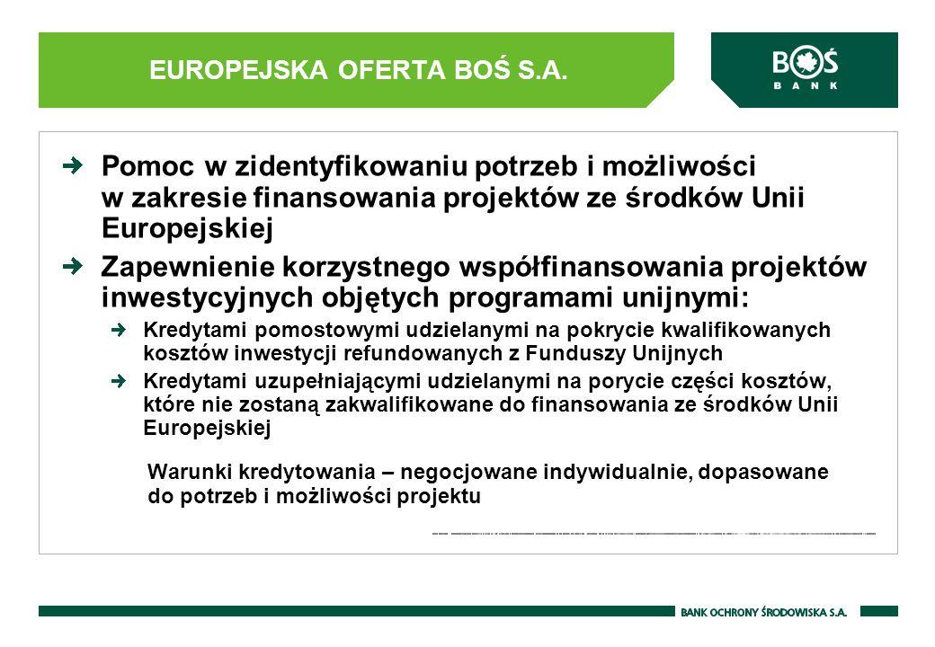 Pomoc w zidentyfikowaniu potrzeb i możliwości w zakresie finansowania projektów ze środków Unii Europejskiej Zapewnienie korzystnego współfinansowania