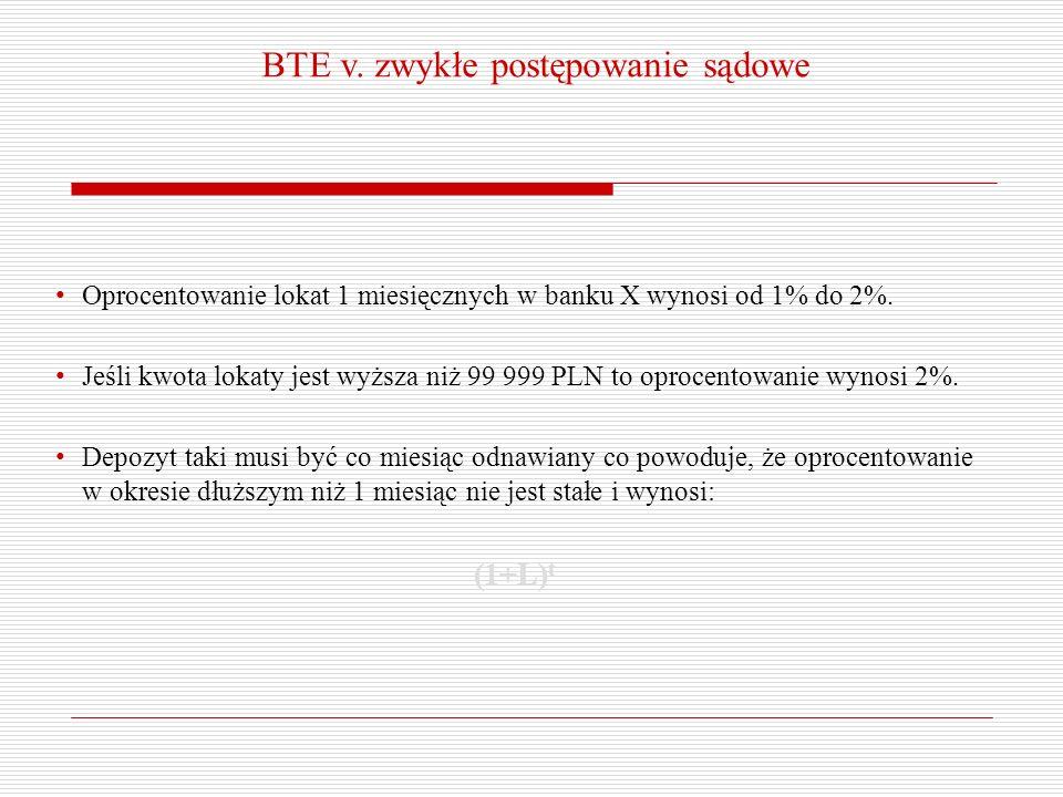 BTE v. zwykłe postępowanie sądowe Oprocentowanie lokat 1 miesięcznych w banku X wynosi od 1% do 2%. Jeśli kwota lokaty jest wyższa niż 99 999 PLN to o