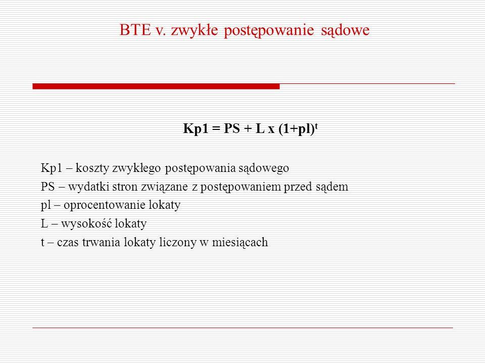 BTE v. zwykłe postępowanie sądowe Kp1 = PS + L x (1+pl) t Kp1 – koszty zwykłego postępowania sądowego PS – wydatki stron związane z postępowaniem prze