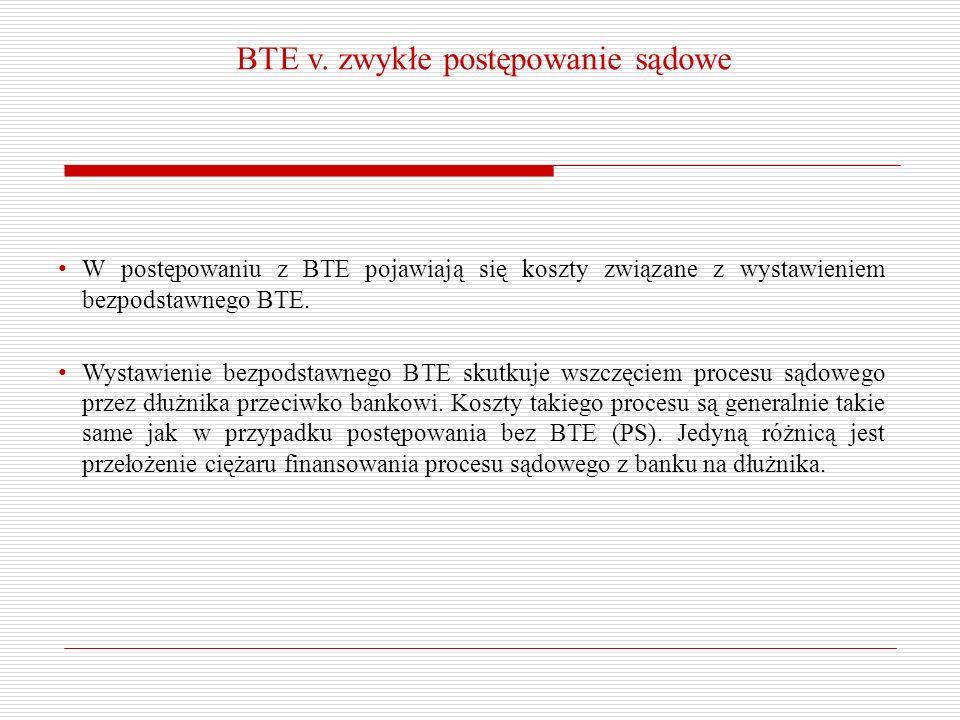 BTE v. zwykłe postępowanie sądowe W postępowaniu z BTE pojawiają się koszty związane z wystawieniem bezpodstawnego BTE. Wystawienie bezpodstawnego BTE