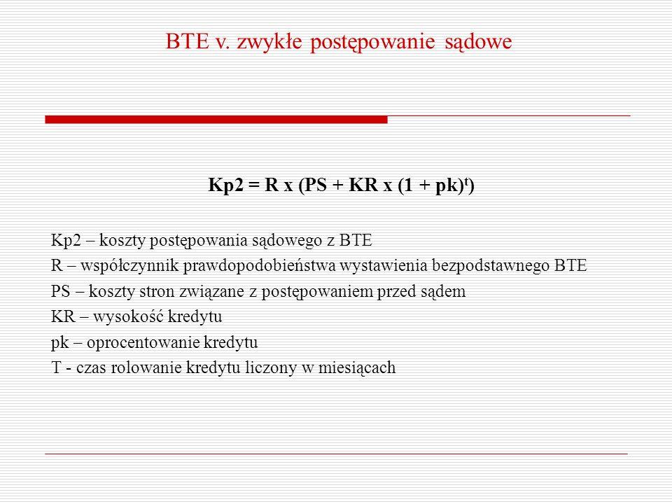 BTE v. zwykłe postępowanie sądowe Kp2 = R x (PS + KR x (1 + pk) t ) Kp2 – koszty postępowania sądowego z BTE R – współczynnik prawdopodobieństwa wysta