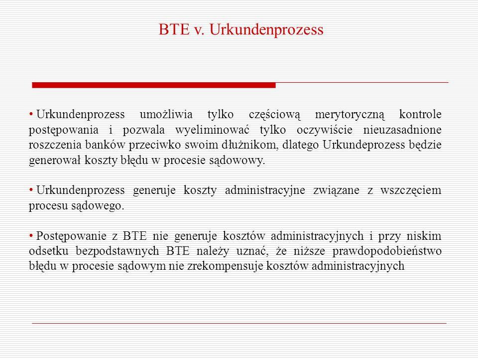 BTE v. Urkundenprozess Urkundenprozess umożliwia tylko częściową merytoryczną kontrole postępowania i pozwala wyeliminować tylko oczywiście nieuzasadn