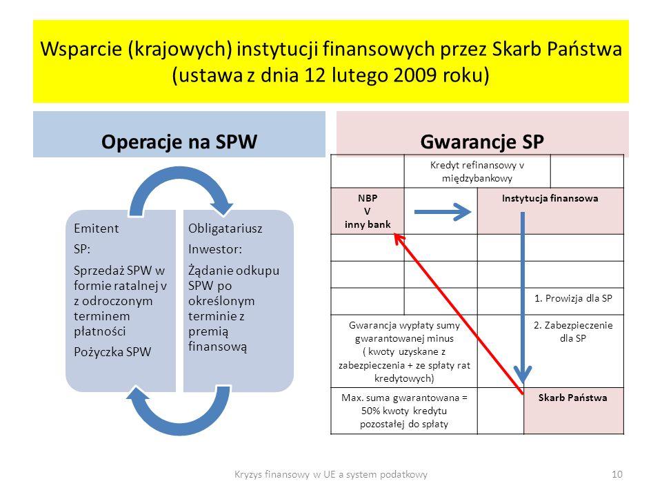 Wsparcie (krajowych) instytucji finansowych przez Skarb Państwa (ustawa z dnia 12 lutego 2009 roku) Operacje na SPW Emitent SP: Sprzedaż SPW w formie ratalnej v z odroczonym terminem płatności Pożyczka SPW Obligatariusz Inwestor: Żądanie odkupu SPW po określonym terminie z premią finansową Gwarancje SP Kredyt refinansowy v międzybankowy NBP V inny bank Instytucja finansowa 1.