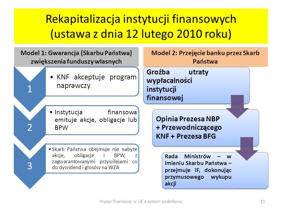 Rekapitalizacja instytucji finansowych (ustawa z dnia 12 lutego 2010 roku) Model 1: Gwarancja (Skarbu Państwa) zwiększenia funduszy własnych 1 KNF akceptuje program naprawczy 2 Instytucja finansowa emituje akcje, obligacje lub BPW 3 Skarb Państwa obejmuje nie nabyte akcje, obligacje i BPW, z zagwarantowanymi przywilejami co do dywidend i głosów na WZA Model 2: Przejęcie banku przez Skarb Państwa Groźba utraty wypłacalności instytucji finansowej Opinia Prezesa NBP + Przewodniczącego KNF + Prezesa BFG Rada Ministrów – w imieniu Skarbu Państwa – przejmuje IF, dokonując przymusowego wykupu akcji 11Kryzys finansowy w UE a system podatkowy
