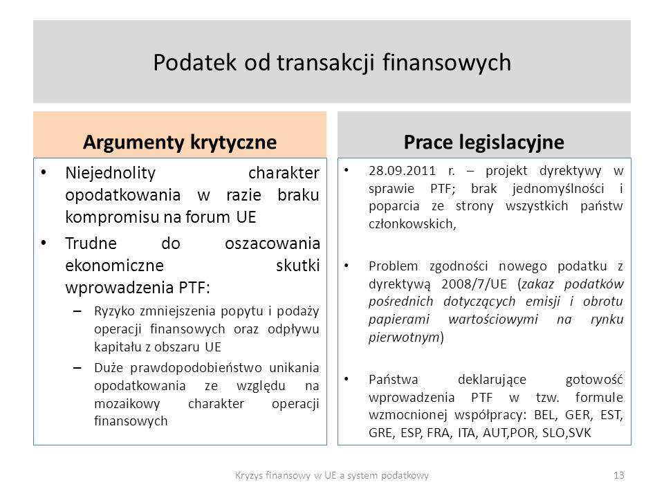 Podatek od transakcji finansowych Argumenty krytyczne Niejednolity charakter opodatkowania w razie braku kompromisu na forum UE Trudne do oszacowania ekonomiczne skutki wprowadzenia PTF: – Ryzyko zmniejszenia popytu i podaży operacji finansowych oraz odpływu kapitału z obszaru UE – Duże prawdopodobieństwo unikania opodatkowania ze względu na mozaikowy charakter operacji finansowych Prace legislacyjne 28.09.2011 r.