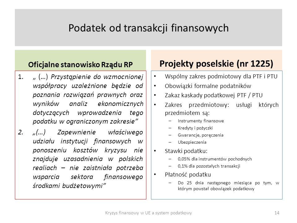 Podatek od transakcji finansowych Oficjalne stanowisko Rządu RP 1.