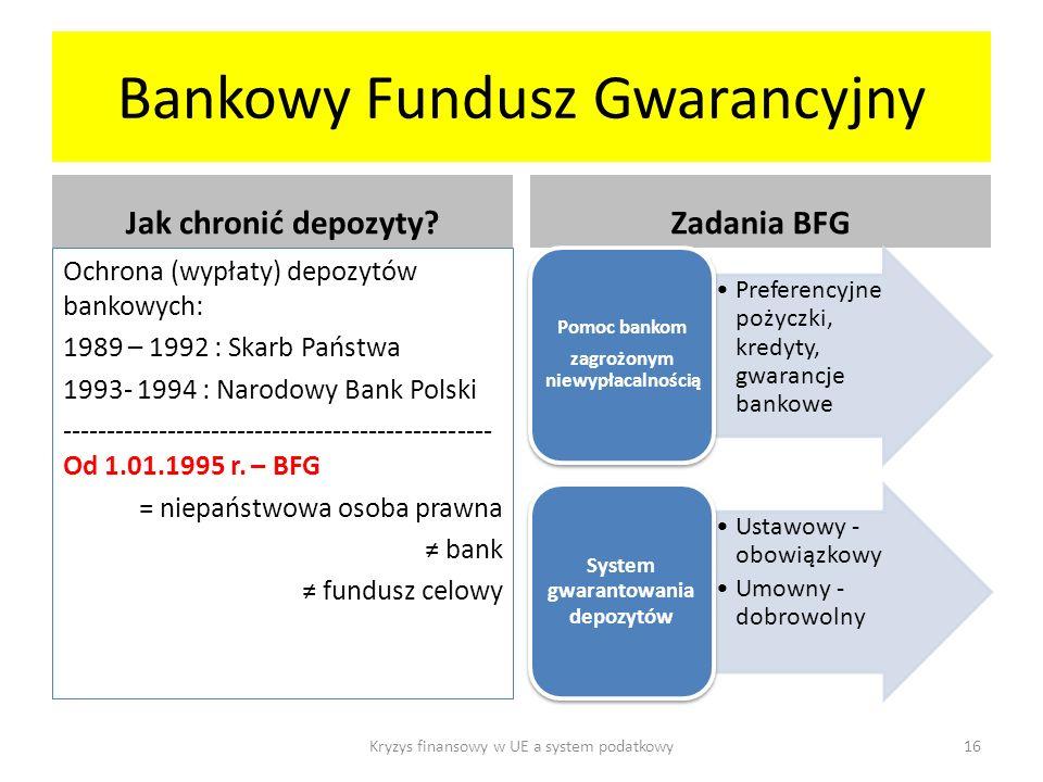 Bankowy Fundusz Gwarancyjny Jak chronić depozyty.