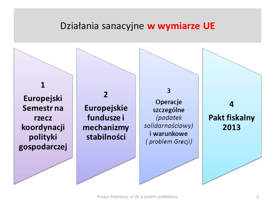 Działania sanacyjne w wymiarze UE 1 Europejski Semestr na rzecz koordynacji polityki gospodarczej 2 Europejskie fundusze i mechanizmy stabilności 3 Operacje szczególne (podatek solidarnościowy) i warunkowe ( problem Grecji) 4 Pakt fiskalny 2013 Kryzys finansowy w UE a system podatkowy5