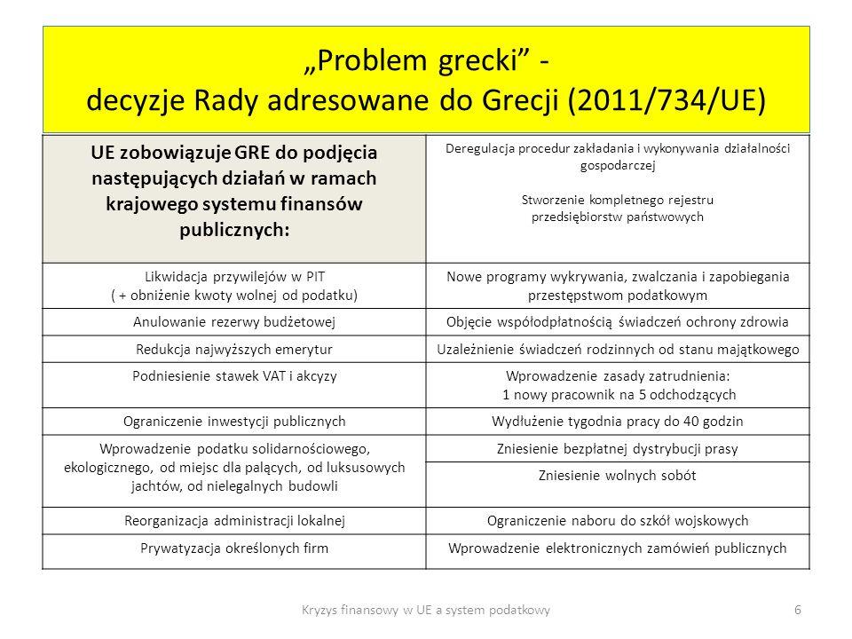 Problem grecki - decyzje Rady adresowane do Grecji (2011/734/UE) UE zobowiązuje GRE do podjęcia następujących działań w ramach krajowego systemu finansów publicznych: Deregulacja procedur zakładania i wykonywania działalności gospodarczej Stworzenie kompletnego rejestru przedsiębiorstw państwowych Likwidacja przywilejów w PIT ( + obniżenie kwoty wolnej od podatku) Nowe programy wykrywania, zwalczania i zapobiegania przestępstwom podatkowym Anulowanie rezerwy budżetowejObjęcie współodpłatnością świadczeń ochrony zdrowia Redukcja najwyższych emeryturUzależnienie świadczeń rodzinnych od stanu majątkowego Podniesienie stawek VAT i akcyzyWprowadzenie zasady zatrudnienia: 1 nowy pracownik na 5 odchodzących Ograniczenie inwestycji publicznychWydłużenie tygodnia pracy do 40 godzin Wprowadzenie podatku solidarnościowego, ekologicznego, od miejsc dla palących, od luksusowych jachtów, od nielegalnych budowli Zniesienie bezpłatnej dystrybucji prasy Zniesienie wolnych sobót Reorganizacja administracji lokalnejOgraniczenie naboru do szkół wojskowych Prywatyzacja określonych firmWprowadzenie elektronicznych zamówień publicznych Kryzys finansowy w UE a system podatkowy6