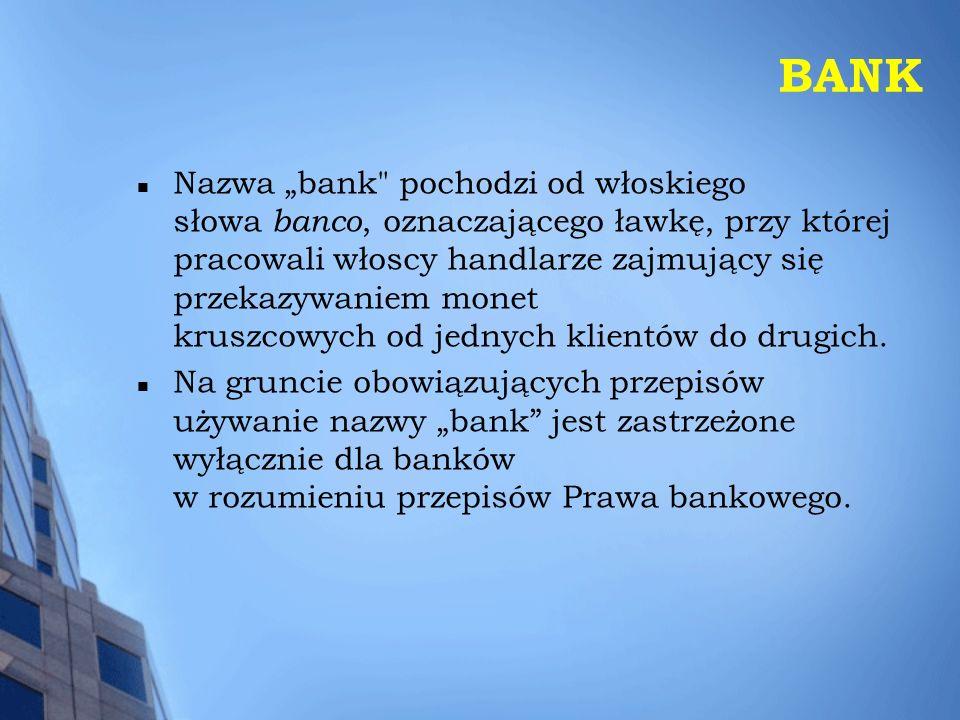 BANK Nazwa bank