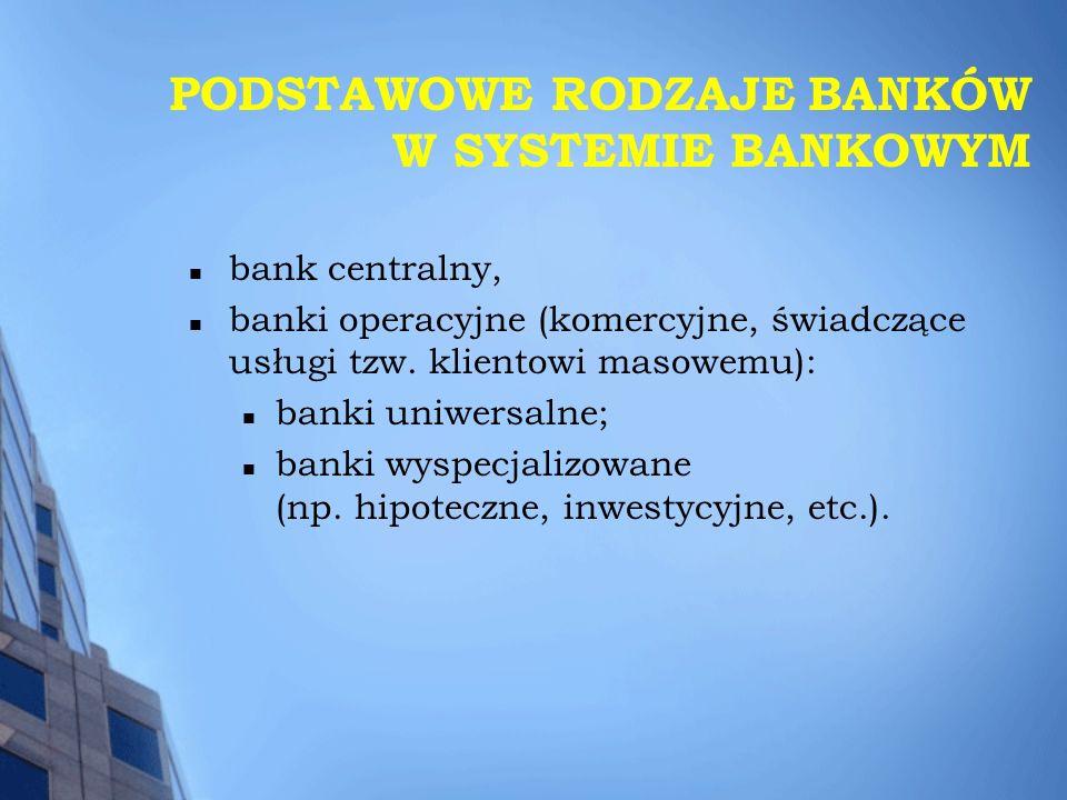 PODSTAWOWE RODZAJE BANKÓW W SYSTEMIE BANKOWYM bank centralny, banki operacyjne (komercyjne, świadczące usługi tzw. klientowi masowemu): banki uniwersa