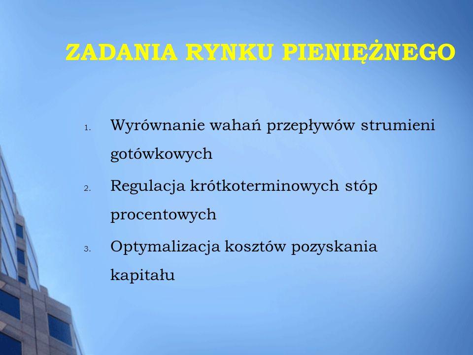 ZADANIA RYNKU PIENIĘŻNEGO 1.Wyrównanie wahań przepływów strumieni gotówkowych 2.