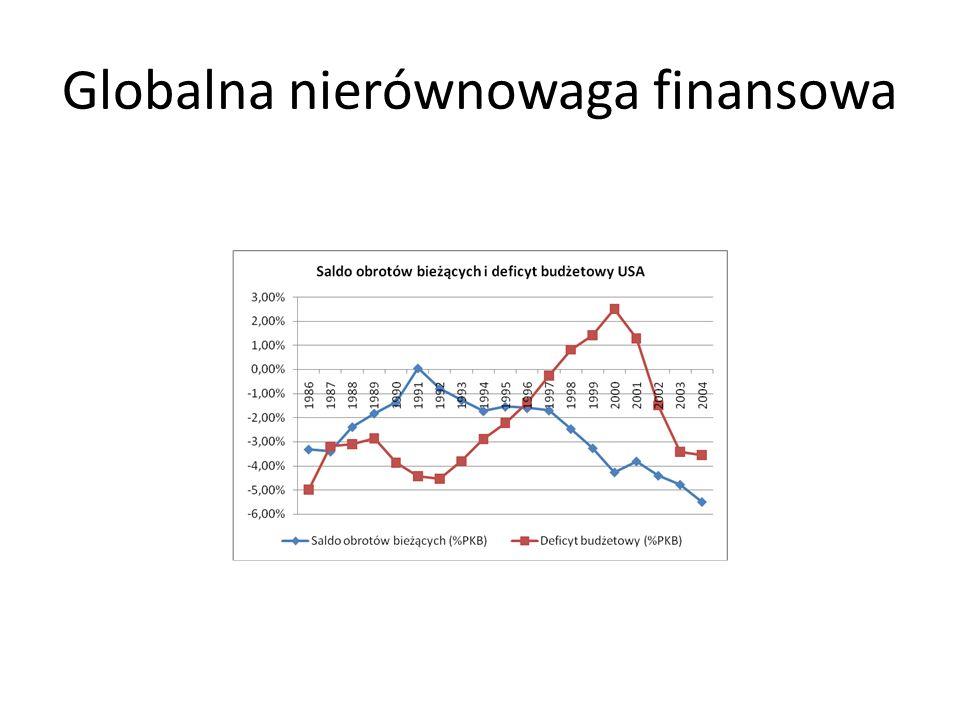 Polityka FED Na początku obecnej dekady Zarząd Rezerwy Federalnej prowadził bardzo łagodną politykę pieniężną, czego wyrazem było utrzymywanie stóp procentowych na bardzo niskim poziomie, co spowodowało obniżenie rynkowych stóp procentowych oraz dopływ do sektora bankowego znaczących ilości pieniądza rezerwowego, co doprowadziło do znaczącego wzrostu cen różnego rodzaju aktywów (domów, akcji).