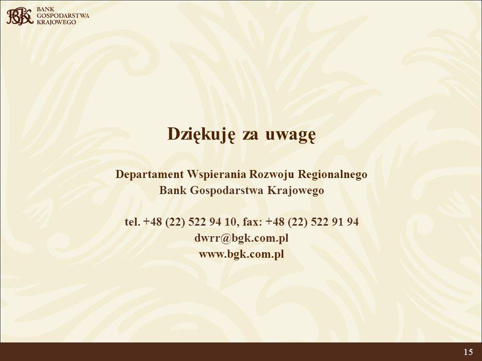 15 Dziękuję za uwagę Departament Wspierania Rozwoju Regionalnego Bank Gospodarstwa Krajowego tel. +48 (22) 522 94 10, fax: +48 (22) 522 91 94 dwrr@bgk