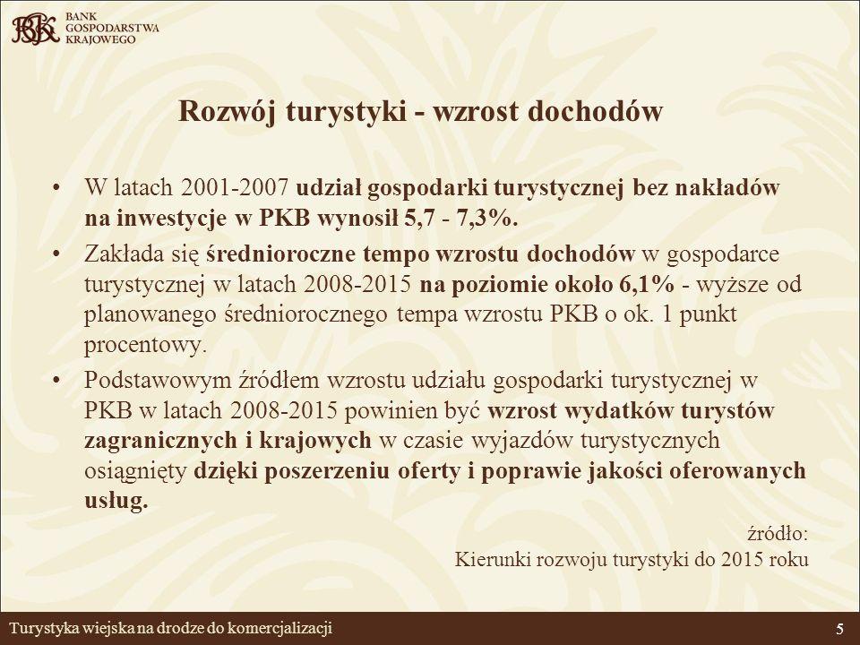 6 Wybrane źródła finansowania rozwoju produktów turystycznych Środki pomocowe Kredyty bankowe Wyprzedzające finansowanie z budżetu państwa Budżet jednostek samorządu terytorialnego