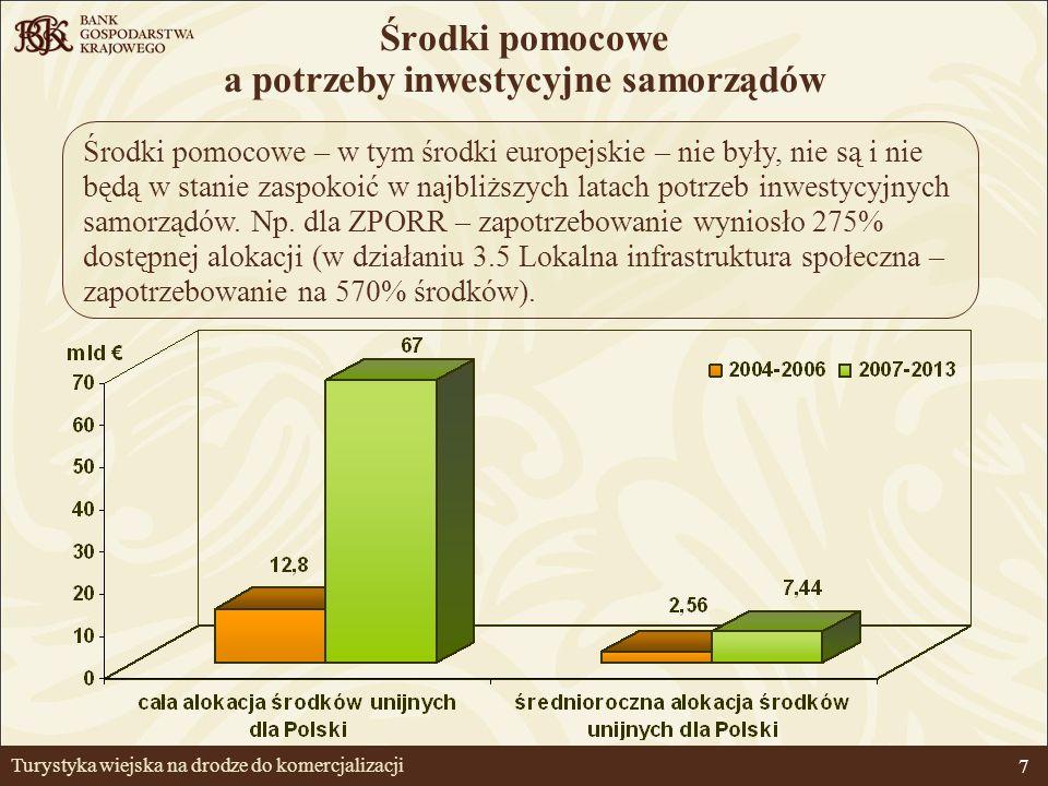 8 Wsparcie przedsięwzięć turystycznych z funduszy UE w latach 2007-2013 PO Innowacyjna Gospodarka (działanie 6.4.