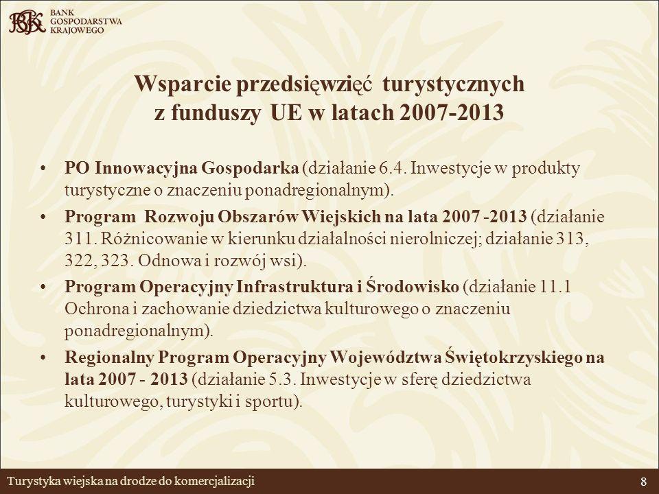 9 Wybrane produkty Banku Gospodarstwa Krajowego Turystyka wiejska na drodze do komercjalizacji