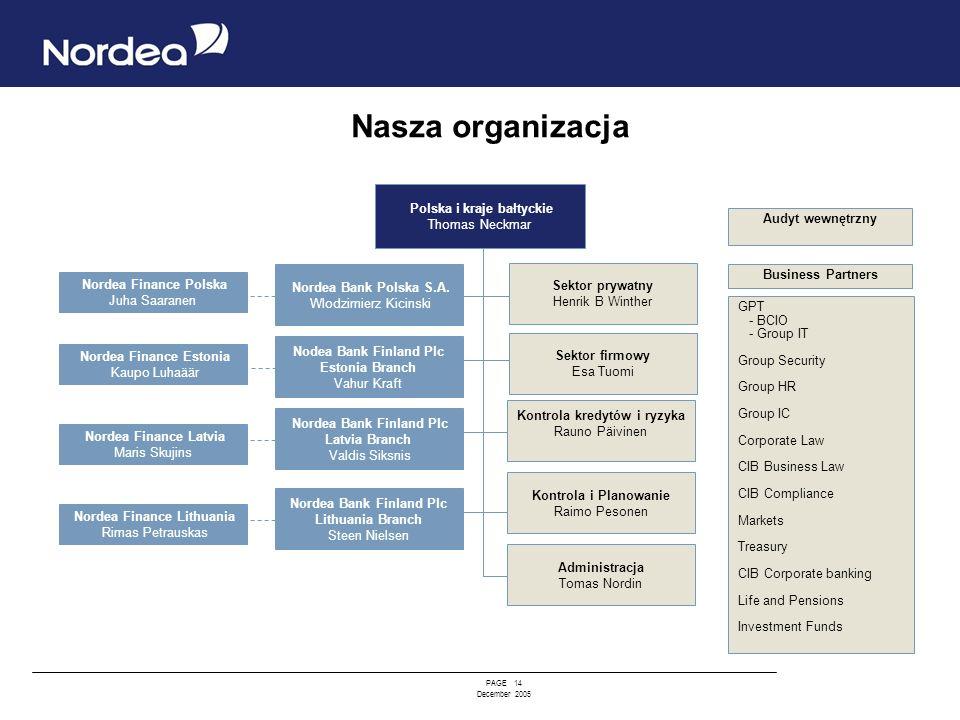 PAGE 14 December 2005 Polska i kraje bałtyckie Thomas Neckmar Nordea Bank Polska S.A.
