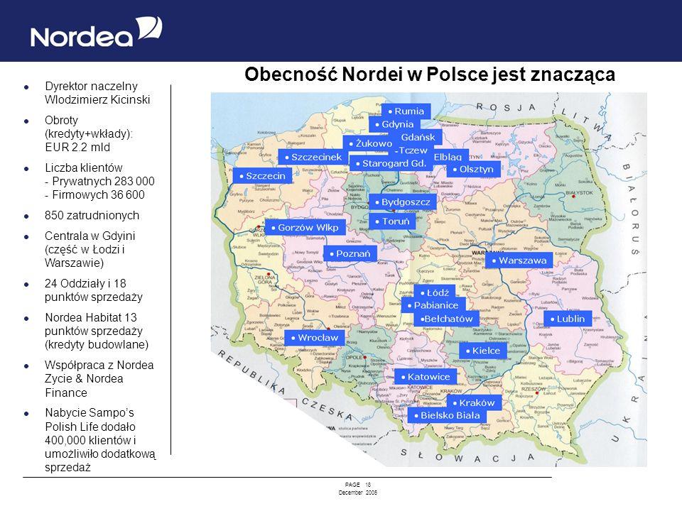 PAGE 18 December 2005 Obecność Nordei w Polsce jest znacząca Dyrektor naczelny Wlodzimierz Kicinski Obroty (kredyty+wkłady): EUR 2.2 mld Liczba klient