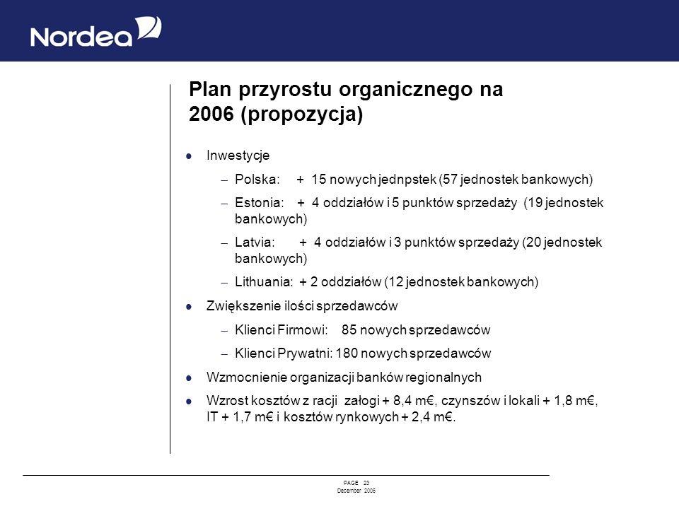 PAGE 23 December 2005 Plan przyrostu organicznego na 2006 (propozycja) Inwestycje Polska: + 15 nowych jednpstek (57 jednostek bankowych) Estonia: + 4