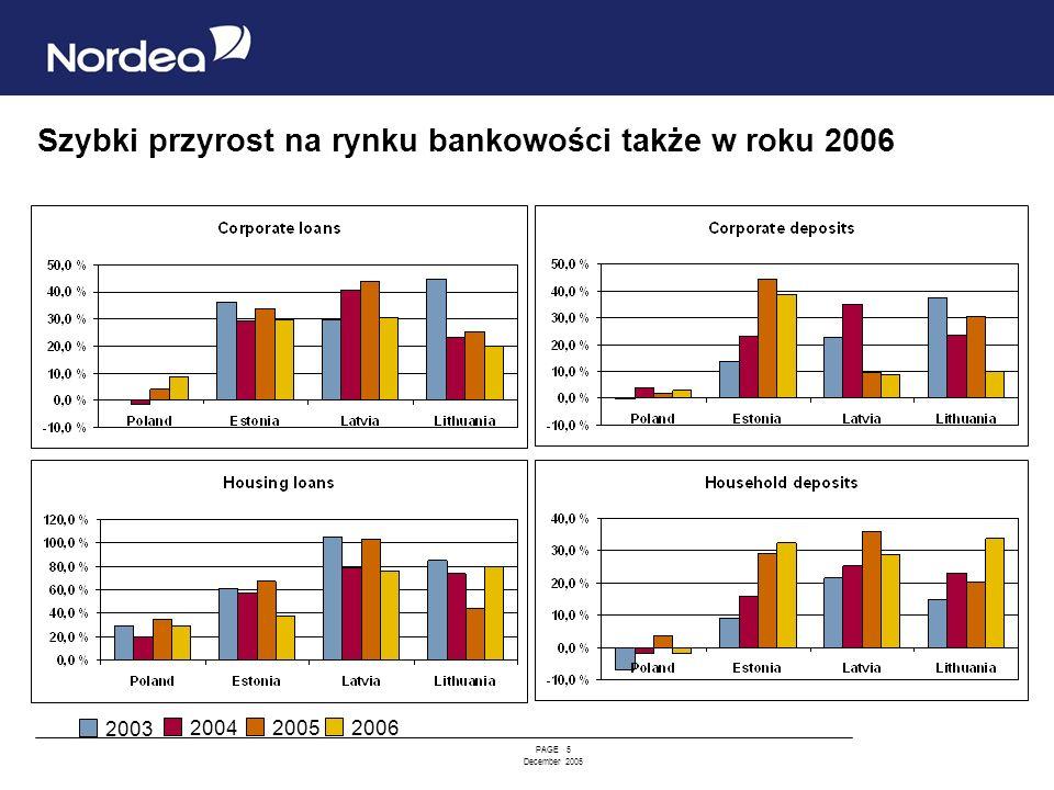 PAGE 5 December 2005 Szybki przyrost na rynku bankowości także w roku 2006 2003 200420052006