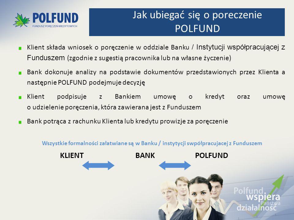 Klient składa wniosek o poręczenie w oddziale Banku / Instytucji współpracującej z Funduszem (zgodnie z sugestią pracownika lub na własne życzenie) Ba