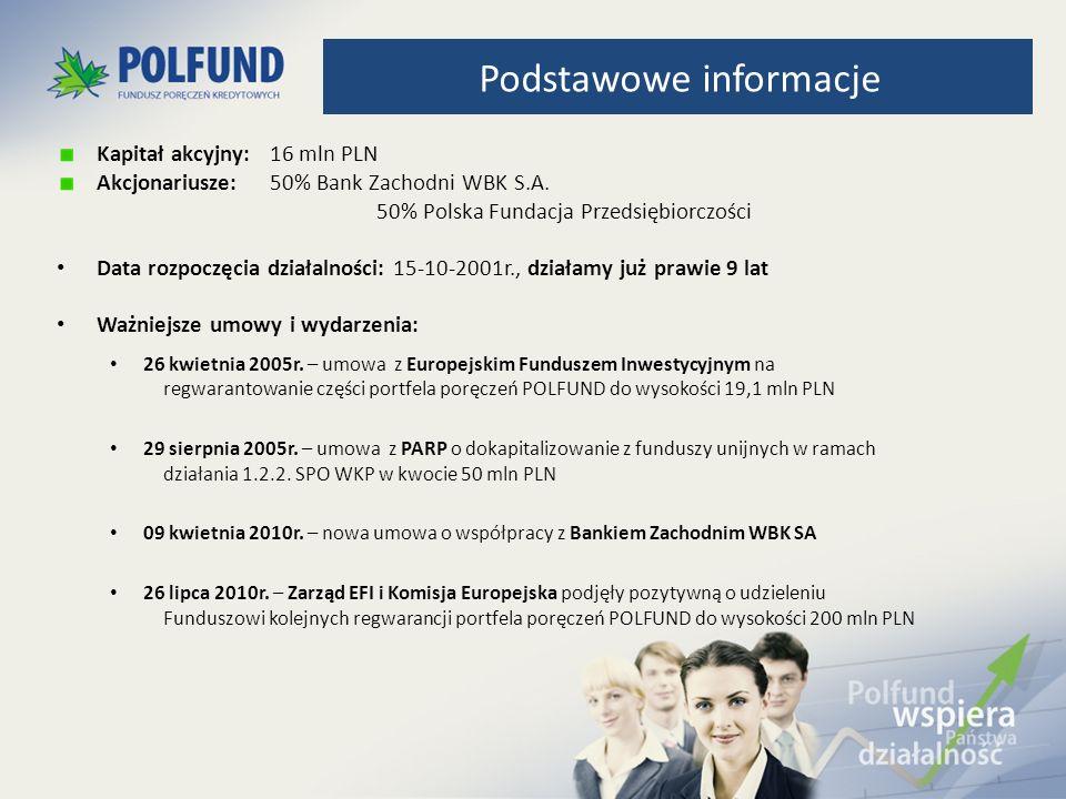 Kapitał akcyjny:16 mln PLN Akcjonariusze: 50% Bank Zachodni WBK S.A. 50% Polska Fundacja Przedsiębiorczości Data rozpoczęcia działalności: 15-10-2001r