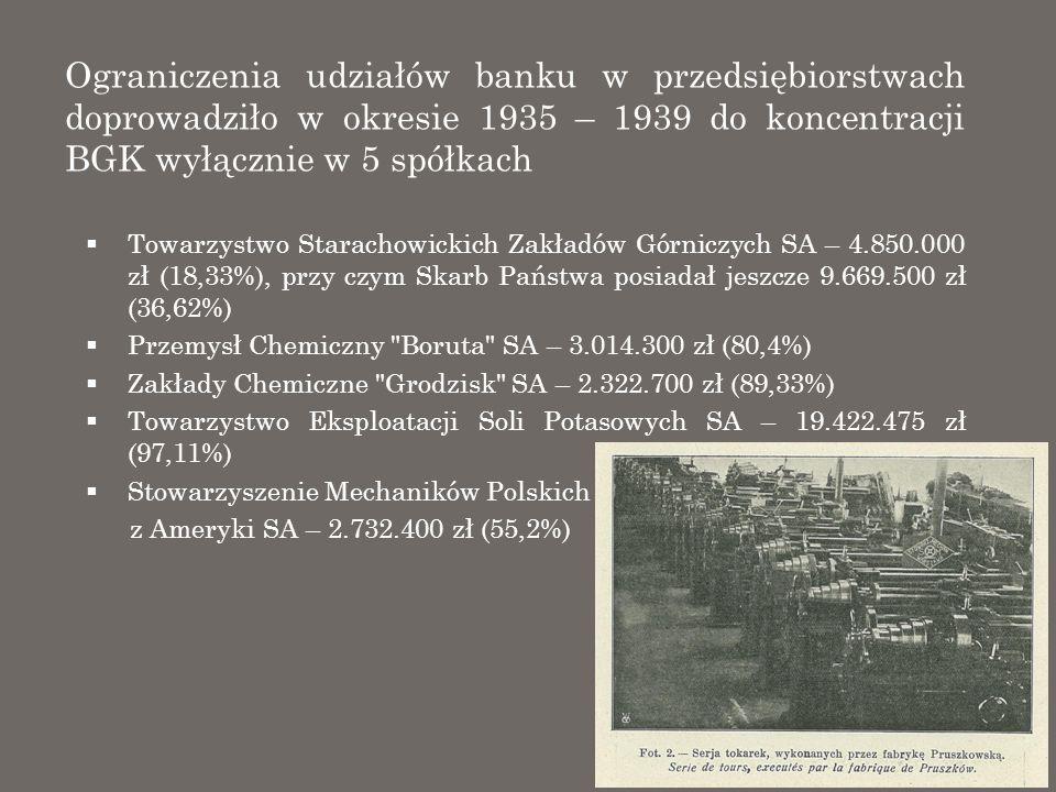 Ograniczenia udziałów banku w przedsiębiorstwach doprowadziło w okresie 1935 – 1939 do koncentracji BGK wyłącznie w 5 spółkach Towarzystwo Starachowic