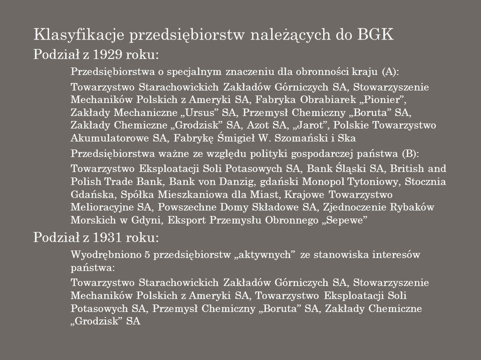 Klasyfikacje przedsiębiorstw należących do BGK Podział z 1929 roku: Przedsiębiorstwa o specjalnym znaczeniu dla obronności kraju (A): Towarzystwo Star