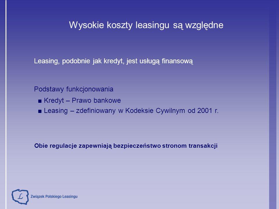 2002 2006 Struktura właścicielska firm leasingowych w procentach Bankowe Producenckie Niezależne Firmy leasingowe finansują się w tych samych źródłach co banki